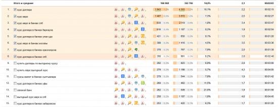 БМСК.ru - Выгодные курсы валют