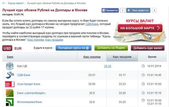 BMSK.ru - интернет сервис для поиска самого выгодного курса обмена валюты